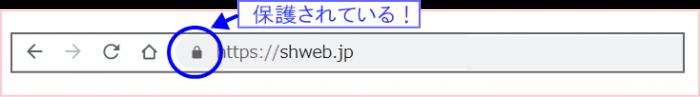 保護されているサイト